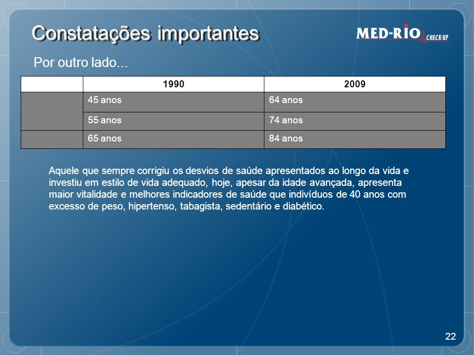 22 Constatações importantes 19902009 45 anos64 anos 55 anos74 anos 65 anos84 anos Por outro lado...