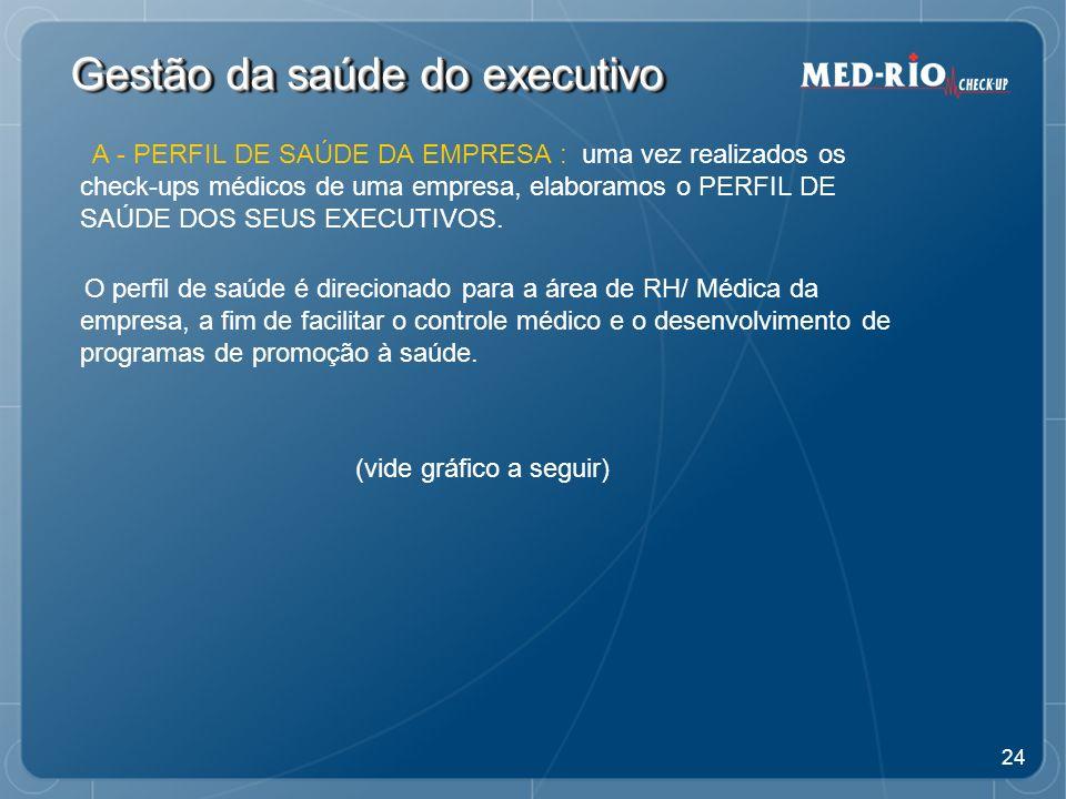 24 Gestão da saúde do executivo A - PERFIL DE SAÚDE DA EMPRESA : uma vez realizados os check-ups médicos de uma empresa, elaboramos o PERFIL DE SAÚDE DOS SEUS EXECUTIVOS.