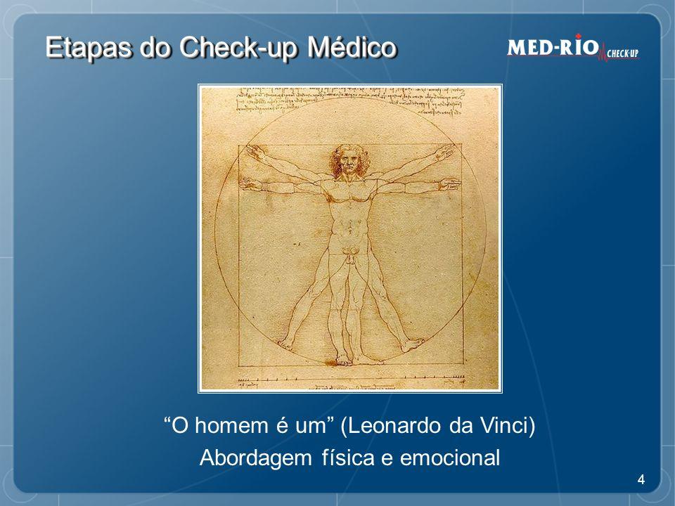 4 Etapas do Check-up Médico O homem é um (Leonardo da Vinci) Abordagem física e emocional