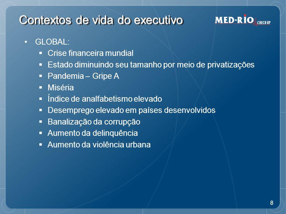 29 Fatores de risco para doenças coronarianas Sua empresa Executivos Brasileiros