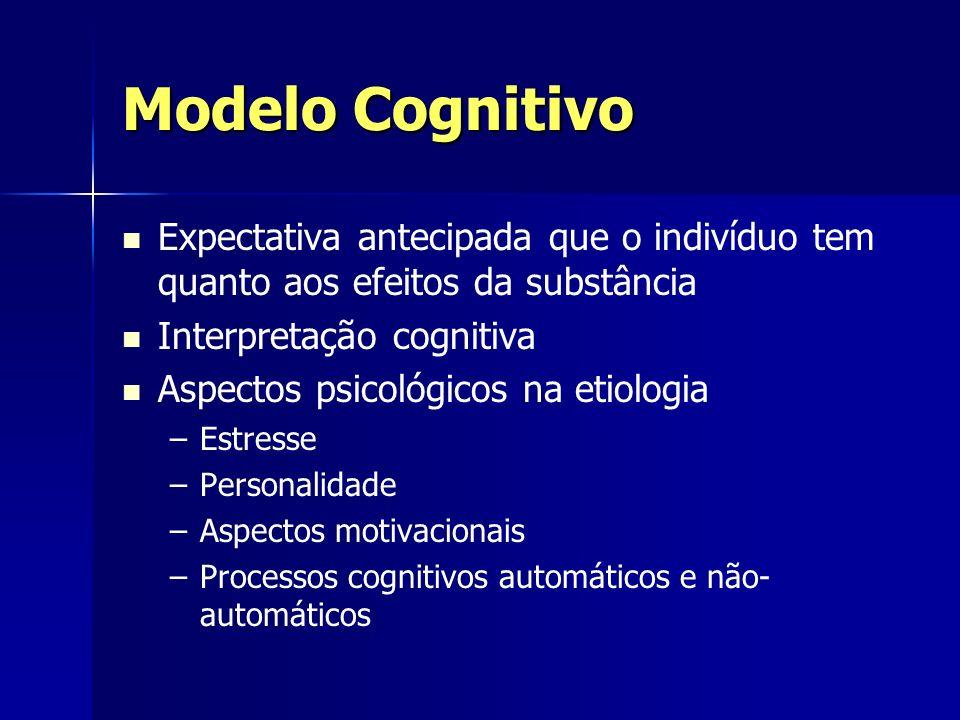 Modelo Cognitivo Expectativa antecipada que o indivíduo tem quanto aos efeitos da substância Interpretação cognitiva Aspectos psicológicos na etiologi