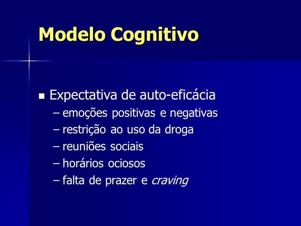 Modelo Cognitivo Expectativa de auto-eficácia – –emoções positivas e negativas – –restrição ao uso da droga – –reuniões sociais – –horários ociosos –
