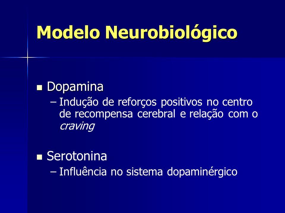 Modelo Neurobiológico Dopamina Dopamina – –Indução de reforços positivos no centro de recompensa cerebral e relação com o craving Serotonina – –Influê