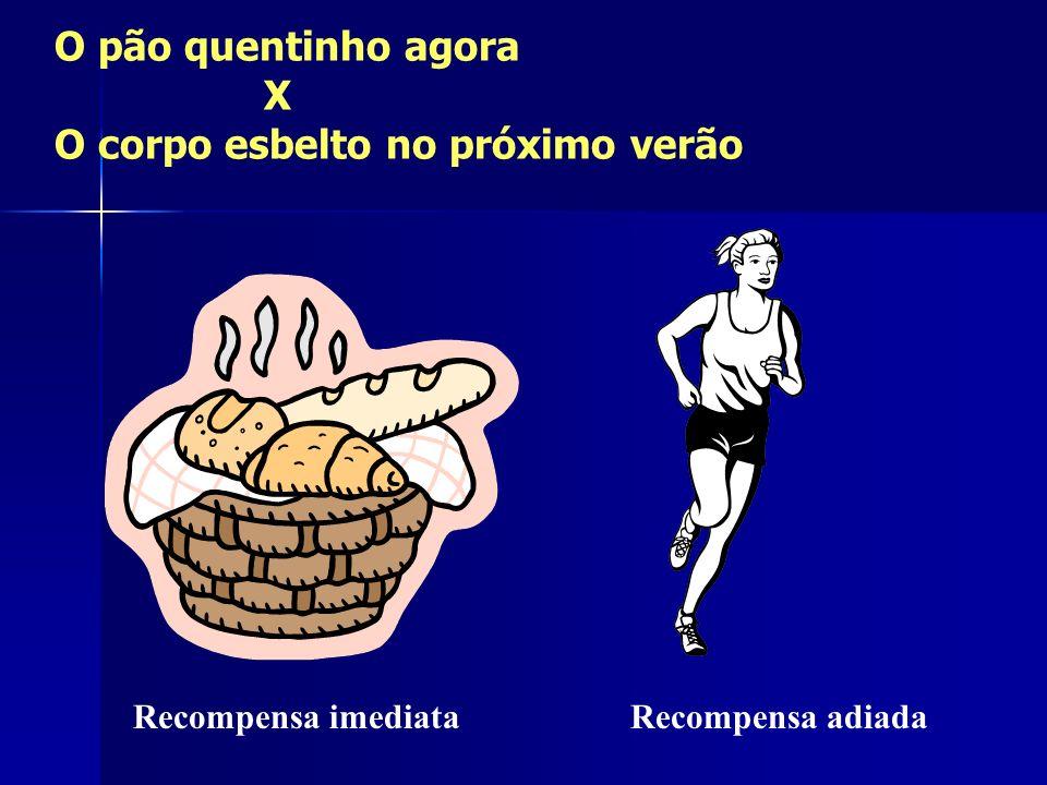 O pão quentinho agora X O corpo esbelto no próximo verão Recompensa imediataRecompensa adiada