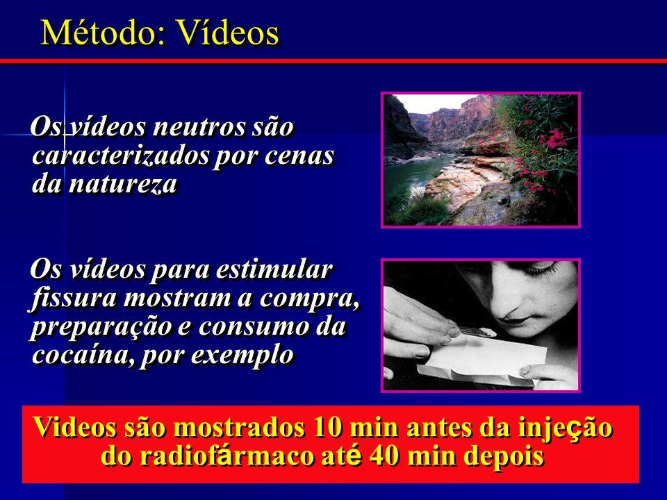 Método: Vídeos Os vídeos neutros são caracterizados por cenas da natureza Os vídeos neutros são caracterizados por cenas da natureza Os vídeos para es
