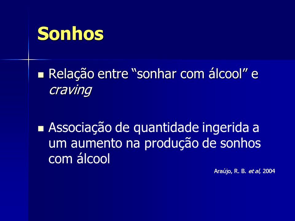 Sonhos Relação entre sonhar com álcool e craving Relação entre sonhar com álcool e craving Associação de quantidade ingerida a um aumento na produção