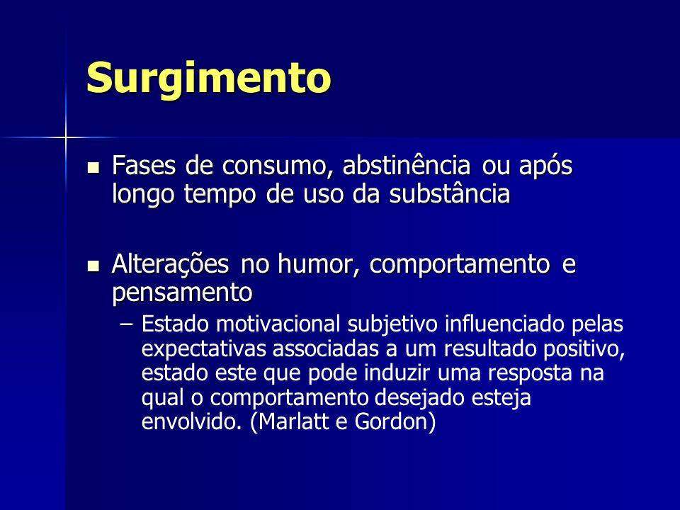 Surgimento Fases de consumo, abstinência ou após longo tempo de uso da substância Fases de consumo, abstinência ou após longo tempo de uso da substânc