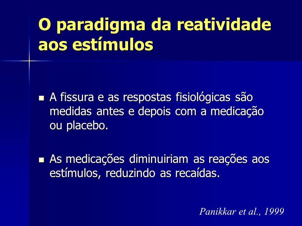 O paradigma da reatividade aos estímulos A fissura e as respostas fisiológicas são medidas antes e depois com a medicação ou placebo. A fissura e as r