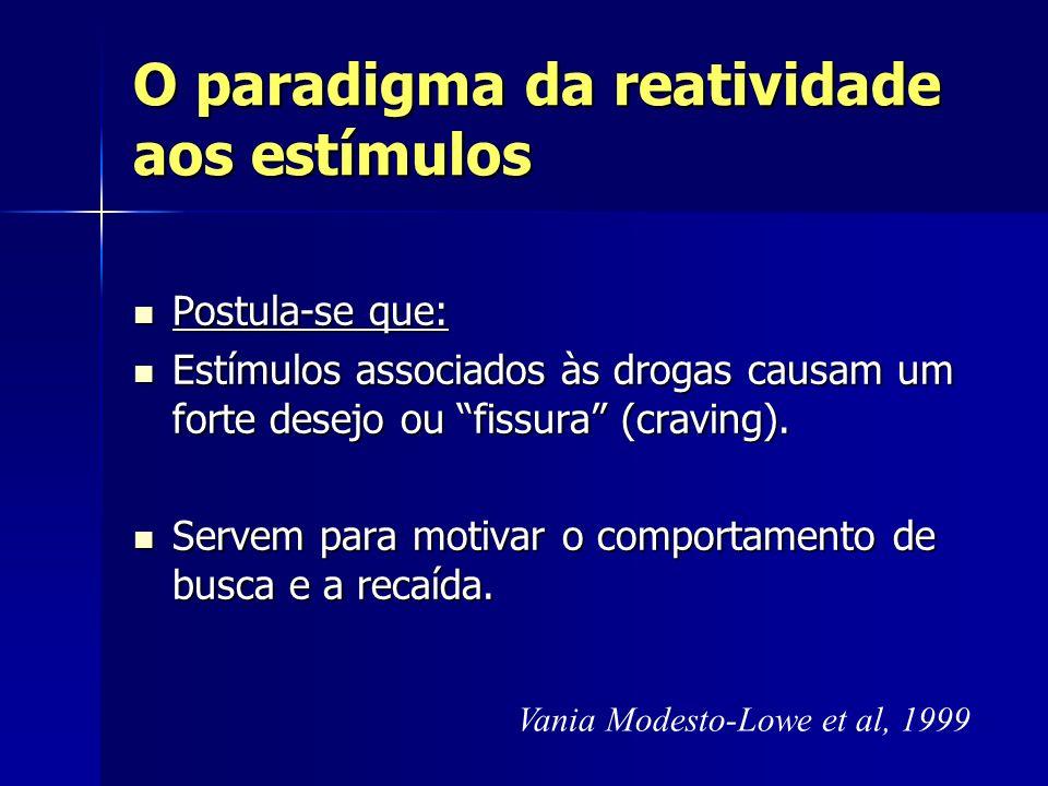 O paradigma da reatividade aos estímulos Postula-se que: Postula-se que: Estímulos associados às drogas causam um forte desejo ou fissura (craving). E