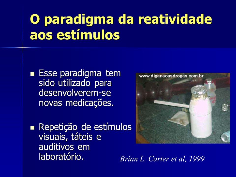 O paradigma da reatividade aos estímulos Esse paradigma tem sido utilizado para desenvolverem-se novas medicações. Esse paradigma tem sido utilizado p