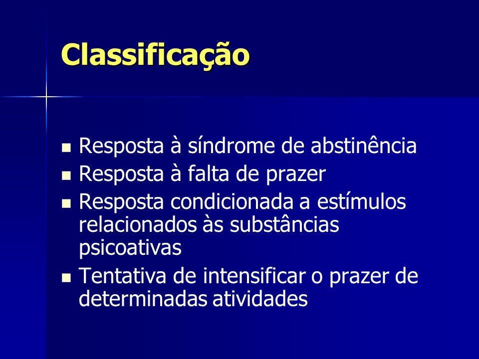 Classificação Resposta à síndrome de abstinência Resposta à falta de prazer Resposta condicionada a estímulos relacionados às substâncias psicoativas