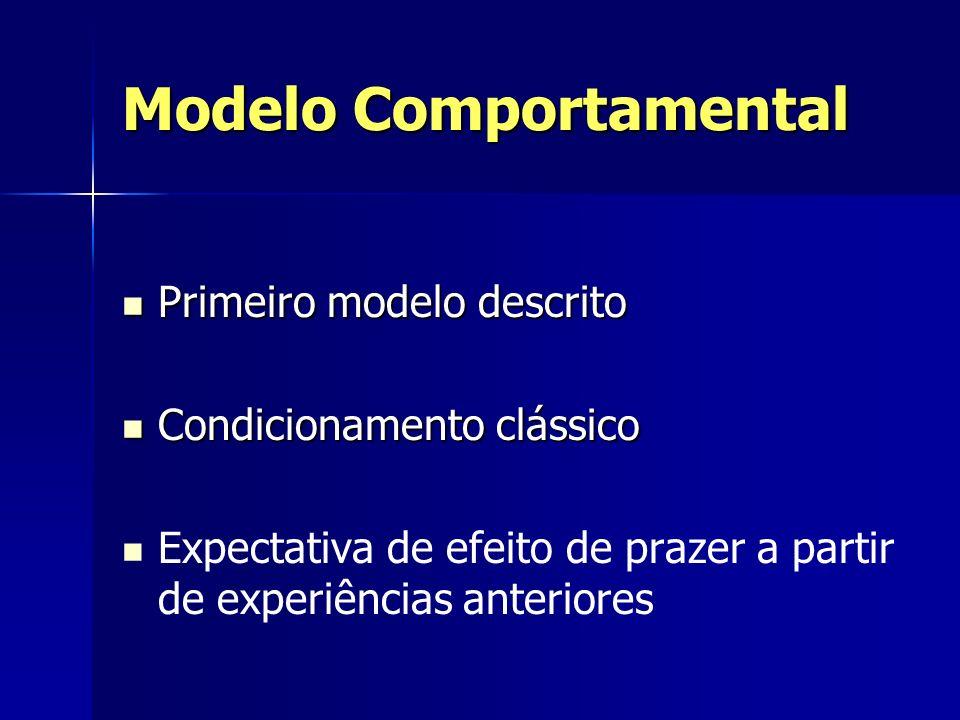 Modelo Comportamental Primeiro modelo descrito Primeiro modelo descrito Condicionamento clássico Condicionamento clássico Expectativa de efeito de pra