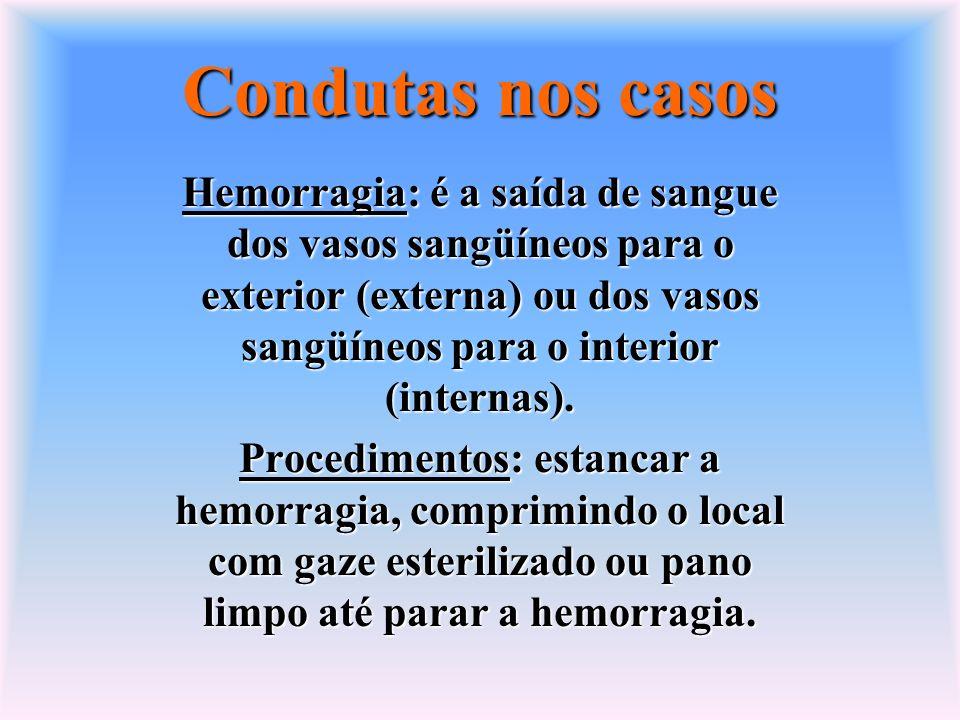 Condutas nos casos Queimadura: toda lesão de pele ocasionada pelo calor, em qualquer uma das modalidades ( física, química ou térmica).
