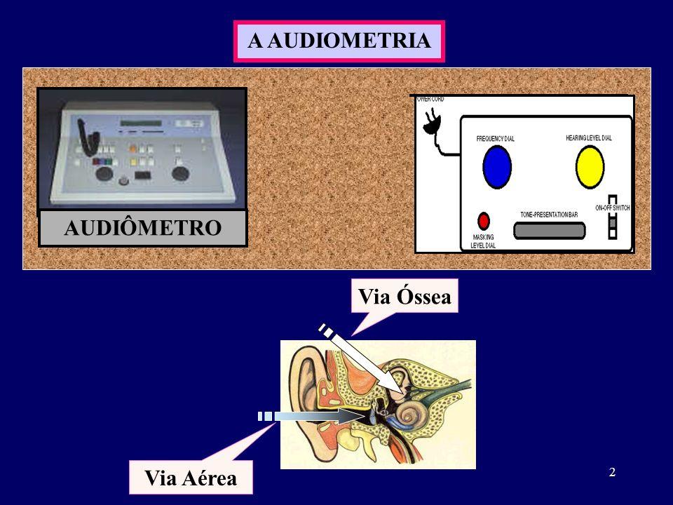 3 A AUDIOMETRIA TONS PUROS 500 Hz 1000 Hz 2000 Hz 3000 Hz 4000 Hz 6000 Hz 8000 Hz 10000 Hz 12000 Hz AÉREA E ÓSSEA SÓ AÉREA
