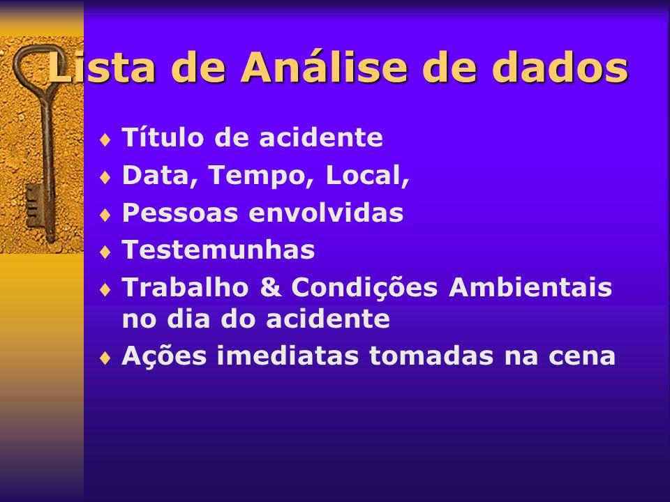 Lista de Análise de dados Título de acidente Data, Tempo, Local, Pessoas envolvidas Testemunhas Trabalho & Condições Ambientais no dia do acidente Açõ