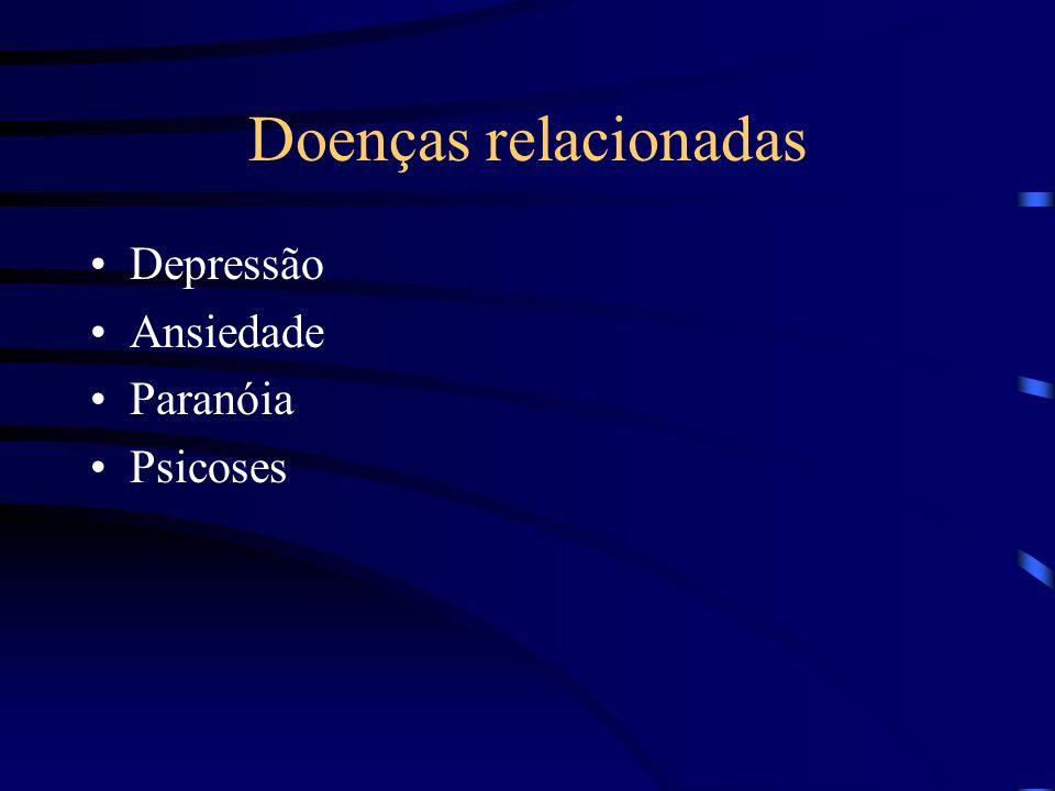 Doenças relacionadas Depressão Ansiedade Paranóia Psicoses