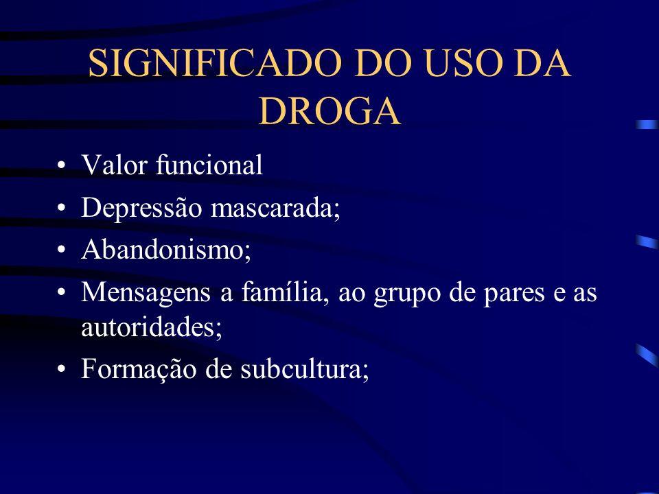 SIGNIFICADO DO USO DA DROGA Valor funcional Depressão mascarada; Abandonismo; Mensagens a família, ao grupo de pares e as autoridades; Formação de sub