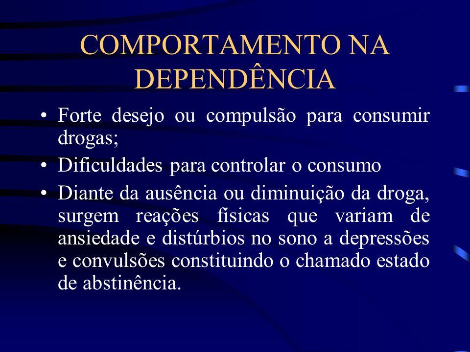 COMPORTAMENTO NA DEPENDÊNCIA Forte desejo ou compulsão para consumir drogas; Dificuldades para controlar o consumo Diante da ausência ou diminuição da