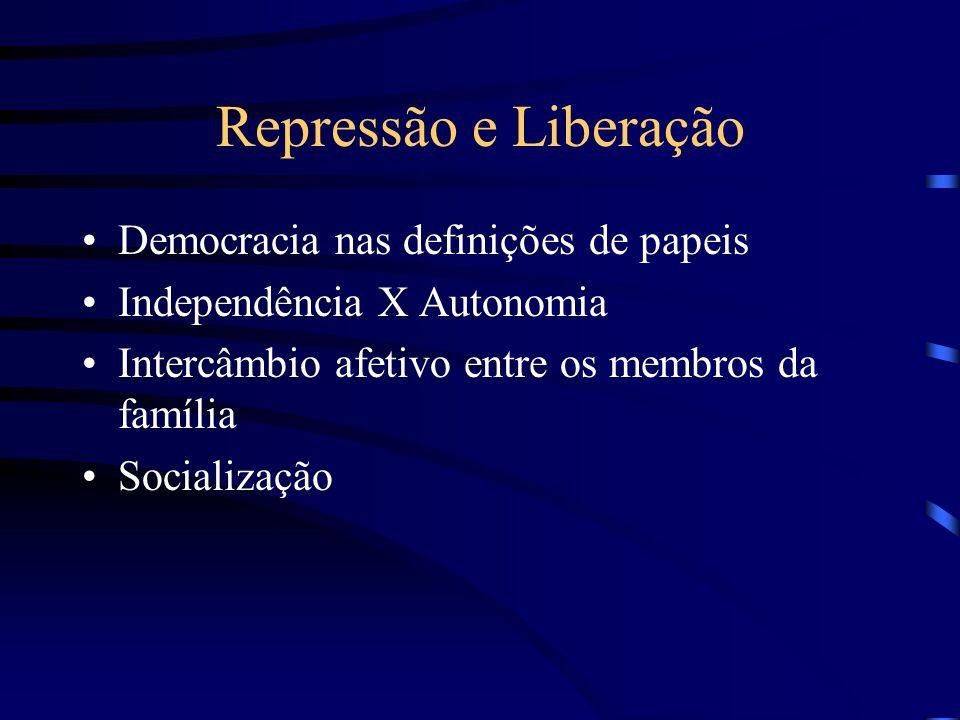 Repressão e Liberação Democracia nas definições de papeis Independência X Autonomia Intercâmbio afetivo entre os membros da família Socialização