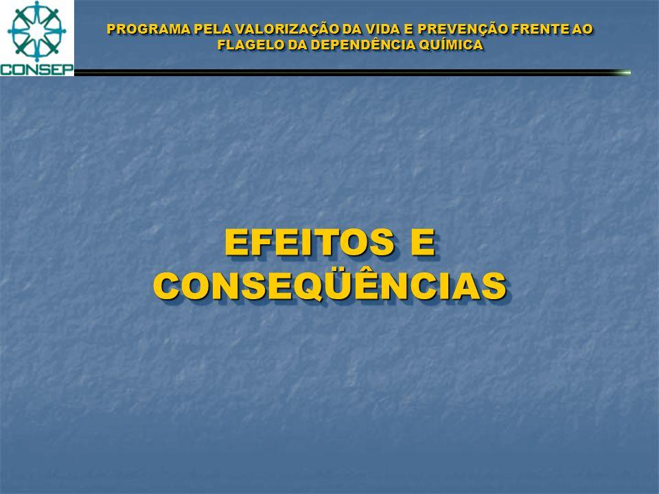 PROGRAMA PELA VALORIZAÇÃO DA VIDA E PREVENÇÃO FRENTE AO FLAGELO DA DEPENDÊNCIA QUÍMICA DROGAS DEPRESSORAS ÁLCOOLÁLCOOL BENZODIAZEPÍNICOSBENZODIAZEPÍNICOS BARBITURÍCOSBARBITURÍCOS OPIÁCEOSOPIÁCEOS SOLVENTESSOLVENTES