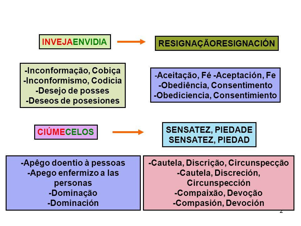 2 INVEJAENVIDIA RESIGNAÇÃORESIGNACIÓN -Inconformação, Cobiça -Inconformismo, Codicia -Desejo de posses -Deseos de posesiones - Aceitação, Fé -Aceptaci