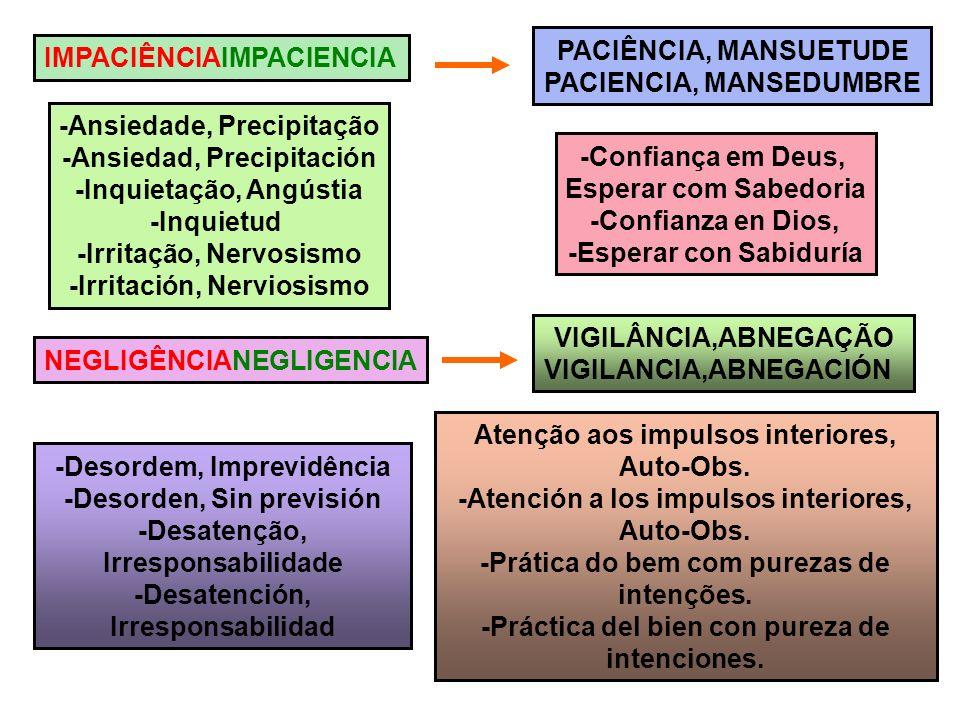 7 IMPACIÊNCIAIMPACIENCIA PACIÊNCIA, MANSUETUDE PACIENCIA, MANSEDUMBRE -Ansiedade, Precipitação -Ansiedad, Precipitación -Inquietação, Angústia -Inquie