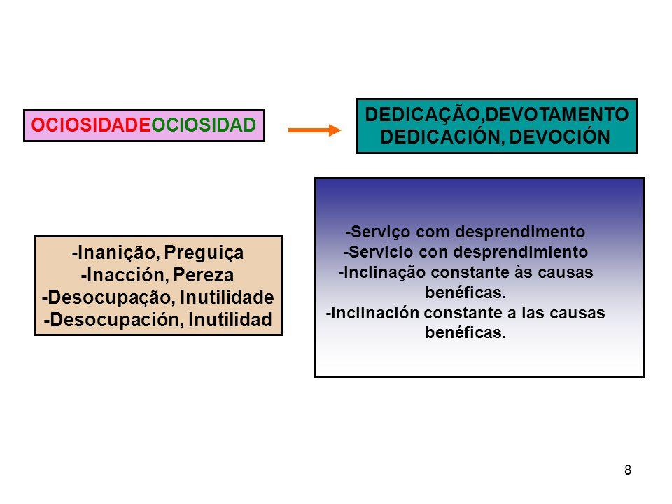 8 OCIOSIDADEOCIOSIDAD DEDICAÇÃO,DEVOTAMENTO DEDICACIÓN, DEVOCIÓN -Inanição, Preguiça -Inacción, Pereza -Desocupação, Inutilidade -Desocupación, Inutil