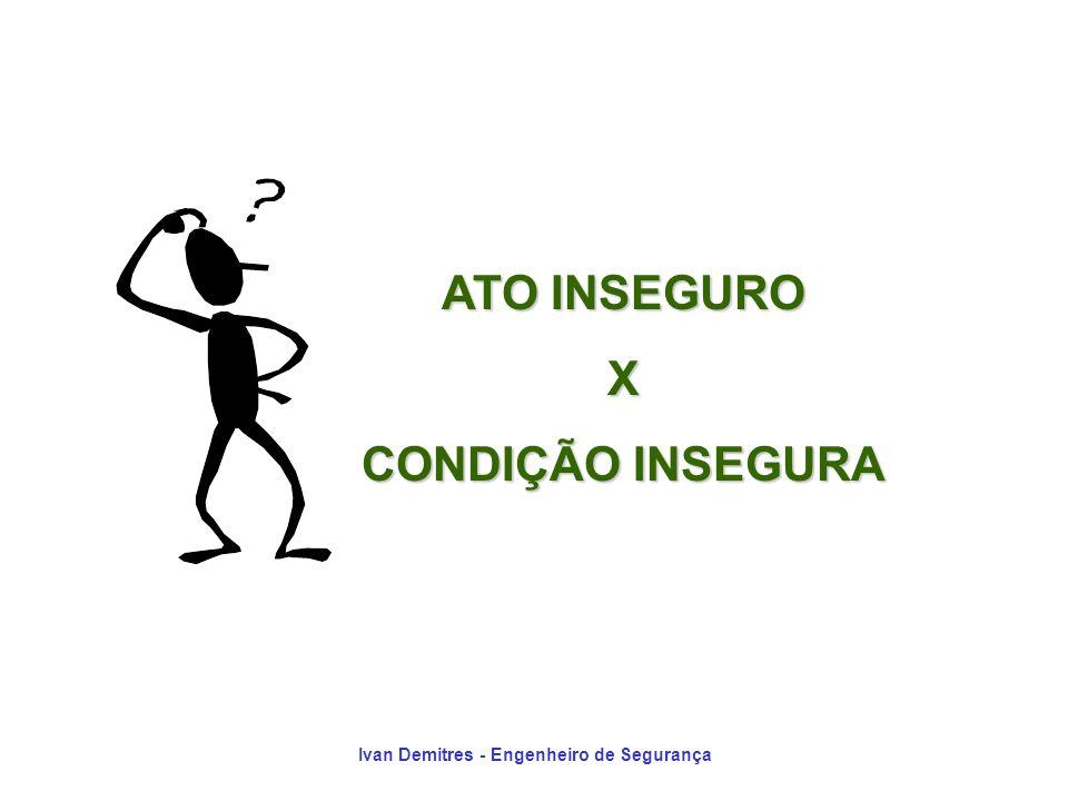 Ivan Demitres - Engenheiro de Segurança ATO INSEGURO X CONDIÇÃO INSEGURA