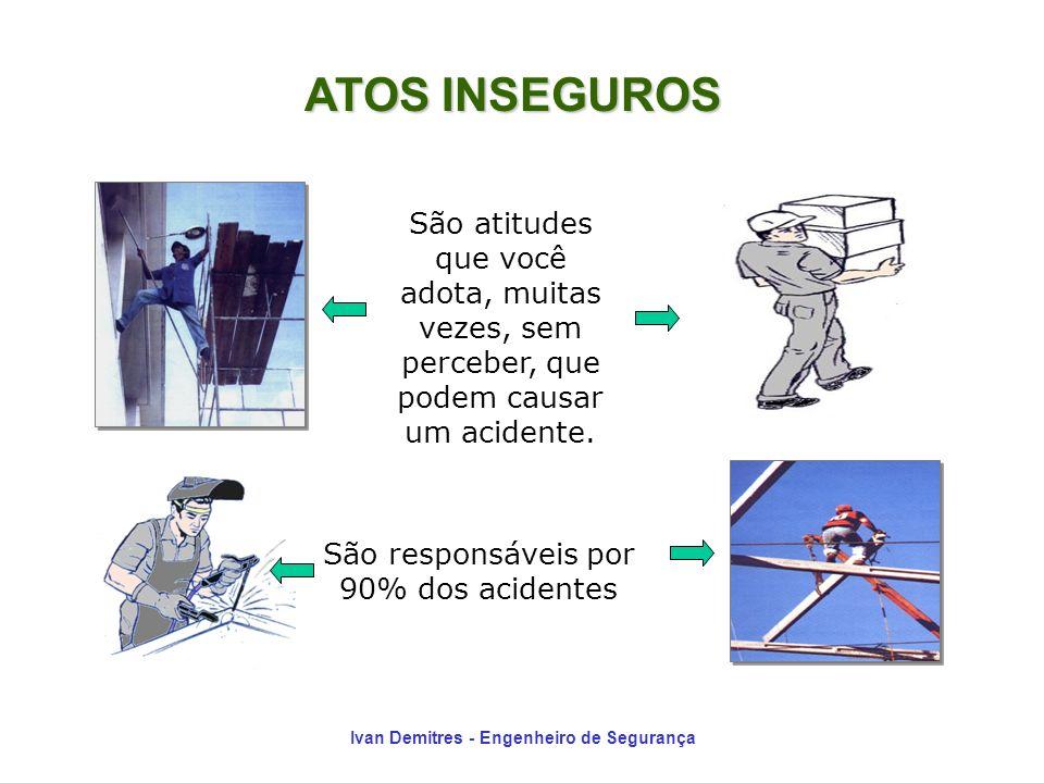 Ivan Demitres - Engenheiro de Segurança São atitudes que você adota, muitas vezes, sem perceber, que podem causar um acidente. ATOS INSEGUROS São resp