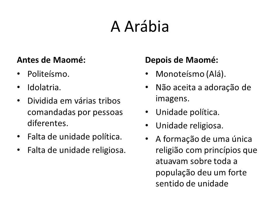 A Arábia Antes de Maomé: Politeísmo. Idolatria. Dividida em várias tribos comandadas por pessoas diferentes. Falta de unidade política. Falta de unida