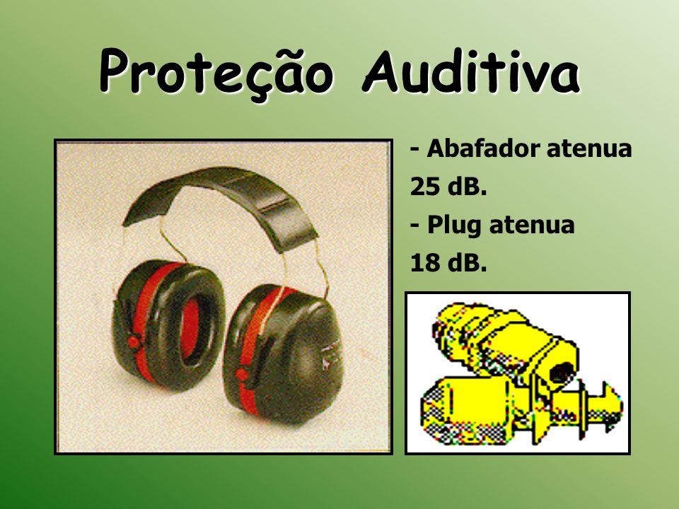 Proteção Auditiva - Abafador atenua 25 dB. - Plug atenua 18 dB.