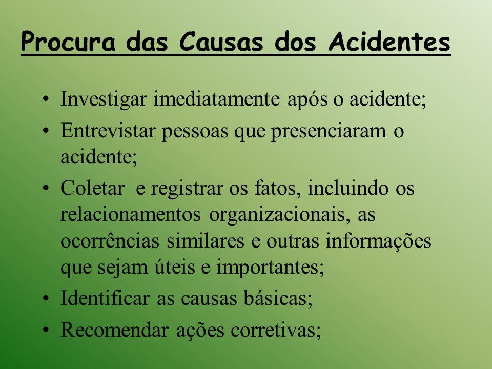 Procura das Causas dos Acidentes Investigar imediatamente após o acidente; Entrevistar pessoas que presenciaram o acidente; Coletar e registrar os fat