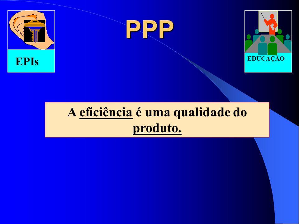 PPP EPIs EDUCAÇÃO Não basta estar envolvido com a eficiência ; é preciso estar comprometido com a eficácia!