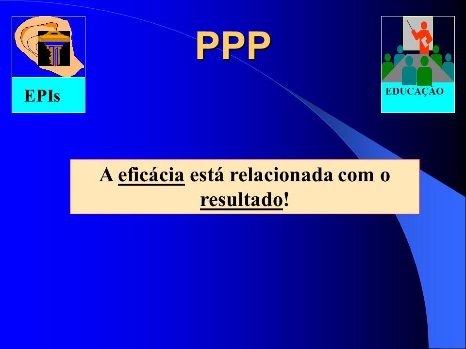 PPP EPIs EDUCAÇÃO A eficiência é uma qualidade do produto.