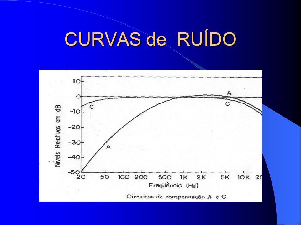 PPP EPIs EDUCAÇÃO A eficácia está relacionada com o resultado!