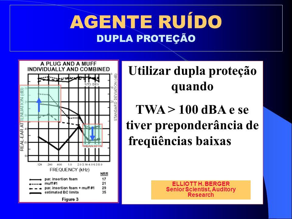 AGENTE RUÍDO Dupla proteção: Intensidades mais elevadas e com predominância de freqüências baixas necessitam de dupla proteção de EPI e eventuais anál