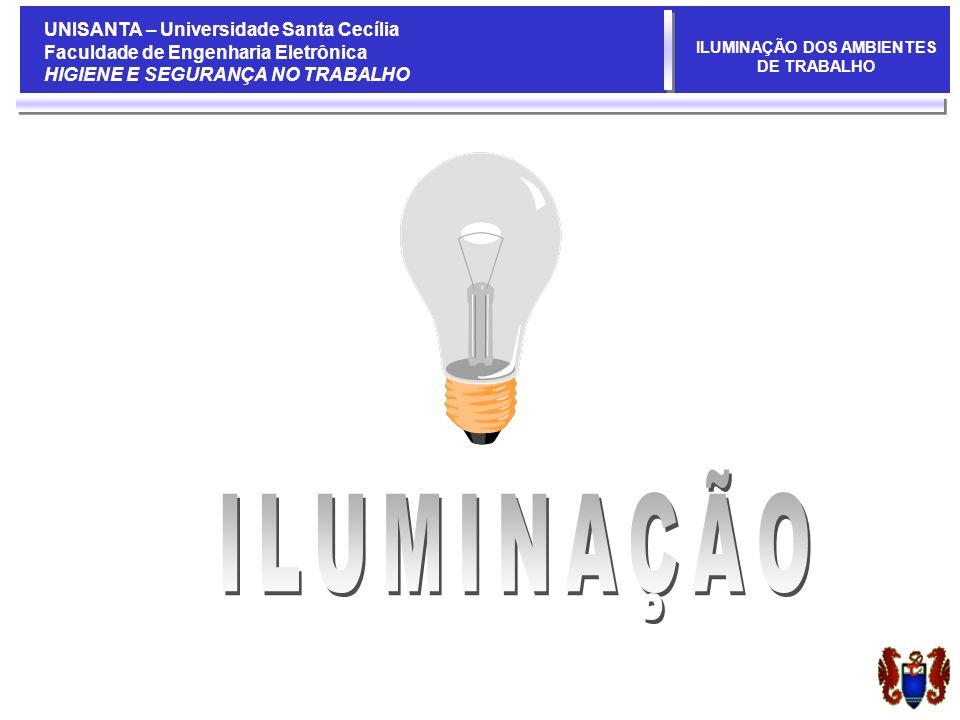 UNISANTA – Universidade Santa Cecília Faculdade de Engenharia Eletrônica HIGIENE E SEGURANÇA NO TRABALHO ILUMINAÇÃO DOS AMBIENTES DE TRABALHO INTRODUÇÃO INTRODUÇÃO Vida/Durabilidade de uma lâmpadaVida/Durabilidade de uma lâmpada LuzLuz Fluxo luminosoFluxo luminoso Intensidade LuminosaIntensidade Luminosa IluminânciaIluminância Ângulo de RadiaçãoÂngulo de Radiação Fator ou Índice de ReflexãoFator ou Índice de Reflexão LuminânciaLuminância Vida útil ou Custo/BenefícioVida útil ou Custo/Benefício Vida medianaVida mediana Vida médiaVida média