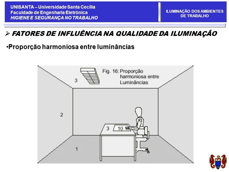 UNISANTA – Universidade Santa Cecília Faculdade de Engenharia Eletrônica HIGIENE E SEGURANÇA NO TRABALHO ILUMINAÇÃO DOS AMBIENTES DE TRABALHO FATORES DE INFLUÊNCIA NA QUALIDADE DA ILUMINAÇÃO FATORES DE INFLUÊNCIA NA QUALIDADE DA ILUMINAÇÃO Proporção harmoniosa entre luminânciasProporção harmoniosa entre luminâncias