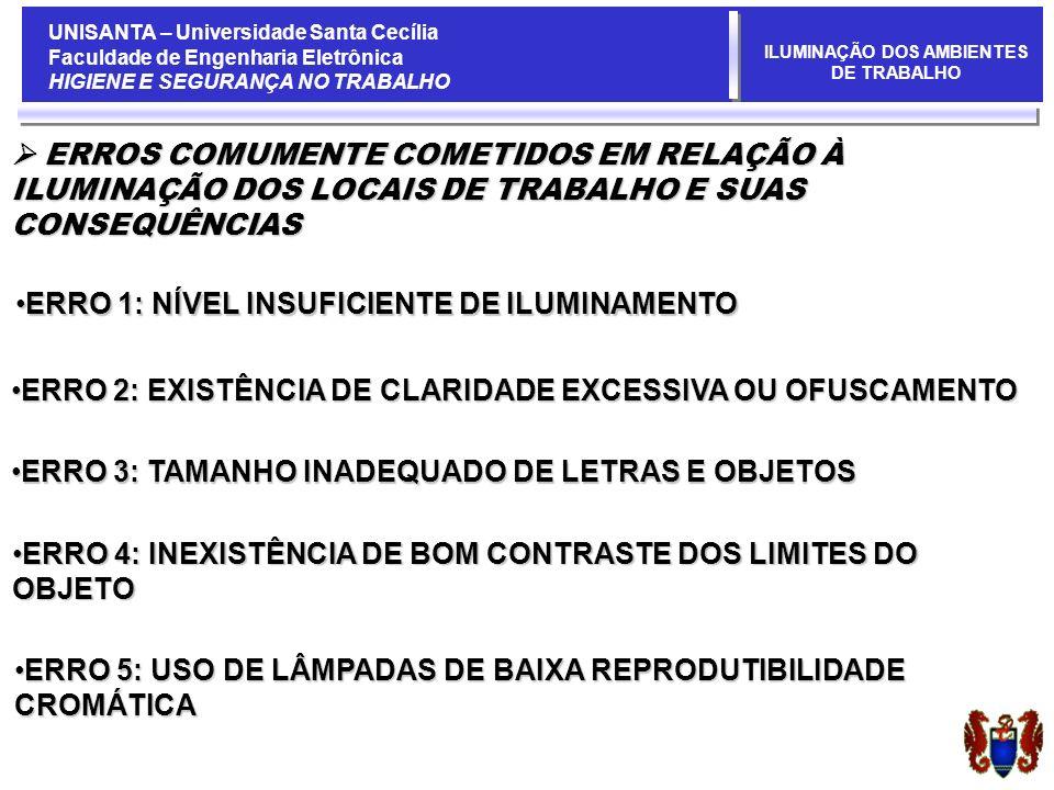 UNISANTA – Universidade Santa Cecília Faculdade de Engenharia Eletrônica HIGIENE E SEGURANÇA NO TRABALHO ILUMINAÇÃO DOS AMBIENTES DE TRABALHO ERROS COMUMENTE COMETIDOS EM RELAÇÃO À ILUMINAÇÃO DOS LOCAIS DE TRABALHO E SUAS CONSEQUÊNCIAS ERROS COMUMENTE COMETIDOS EM RELAÇÃO À ILUMINAÇÃO DOS LOCAIS DE TRABALHO E SUAS CONSEQUÊNCIAS ERRO 1: NÍVEL INSUFICIENTE DE ILUMINAMENTOERRO 1: NÍVEL INSUFICIENTE DE ILUMINAMENTO ERRO 2: EXISTÊNCIA DE CLARIDADE EXCESSIVA OU OFUSCAMENTOERRO 2: EXISTÊNCIA DE CLARIDADE EXCESSIVA OU OFUSCAMENTO ERRO 3: TAMANHO INADEQUADO DE LETRAS E OBJETOSERRO 3: TAMANHO INADEQUADO DE LETRAS E OBJETOS ERRO 4: INEXISTÊNCIA DE BOM CONTRASTE DOS LIMITES DO OBJETOERRO 4: INEXISTÊNCIA DE BOM CONTRASTE DOS LIMITES DO OBJETO ERRO 5: USO DE LÂMPADAS DE BAIXA REPRODUTIBILIDADE CROMÁTICAERRO 5: USO DE LÂMPADAS DE BAIXA REPRODUTIBILIDADE CROMÁTICA