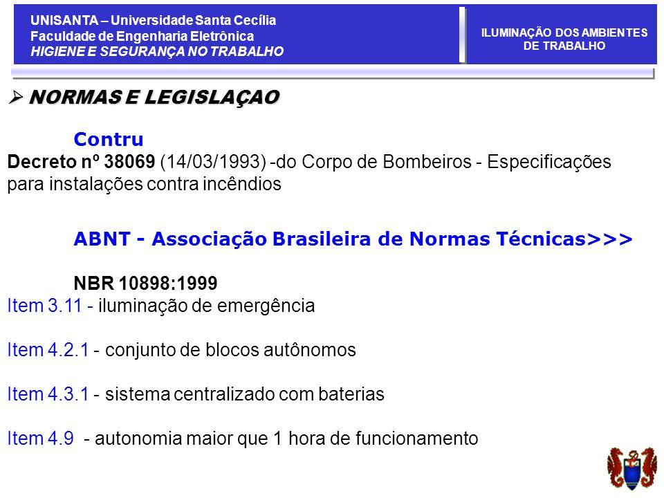 UNISANTA – Universidade Santa Cecília Faculdade de Engenharia Eletrônica HIGIENE E SEGURANÇA NO TRABALHO ILUMINAÇÃO DOS AMBIENTES DE TRABALHO NORMAS E LEGISLAÇAO NORMAS E LEGISLAÇAO Contru Decreto nº 38069 (14/03/1993) -do Corpo de Bombeiros - Especificações para instalações contra incêndios ABNT - Associação Brasileira de Normas Técnicas>>> NBR 10898:1999 Item 3.11 - iluminação de emergência Item 4.2.1 - conjunto de blocos autônomos Item 4.3.1 - sistema centralizado com baterias Item 4.9 - autonomia maior que 1 hora de funcionamento