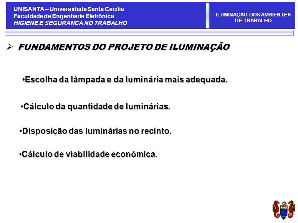 UNISANTA – Universidade Santa Cecília Faculdade de Engenharia Eletrônica HIGIENE E SEGURANÇA NO TRABALHO ILUMINAÇÃO DOS AMBIENTES DE TRABALHO ILUMINAÇÃO DOS AMBIENTES DE TRABALHO ILUMINAÇÃO DOS AMBIENTES DE TRABALHO FATORES QUE MERECEM DESTAQUE:FATORES QUE MERECEM DESTAQUE: INTENSIDADE DE ILUMINAÇÃO OU ILUMINAMENTO: (LUX) ILUMINÂNCIA OU BRILHÂNCIA: (SENSAÇÃO DE BRILHO E DE OFUSCAMENTO PERCEBIDA POR UMA PESSOA À PARTIR DE UMA FONTE DE LUZ, OU REFLETIDA POR UMA SUPERFÍCIE