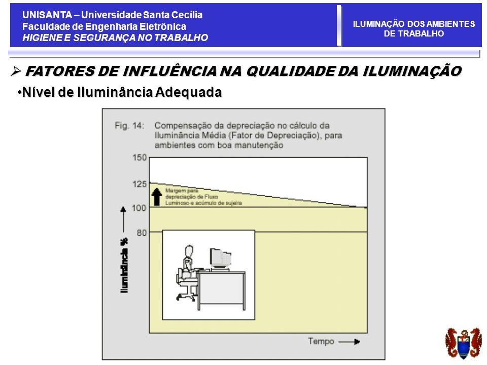 UNISANTA – Universidade Santa Cecília Faculdade de Engenharia Eletrônica HIGIENE E SEGURANÇA NO TRABALHO ILUMINAÇÃO DOS AMBIENTES DE TRABALHO FATORES DE INFLUÊNCIA NA QUALIDADE DA ILUMINAÇÃO FATORES DE INFLUÊNCIA NA QUALIDADE DA ILUMINAÇÃO Nível de Iluminância AdequadaNível de Iluminância Adequada