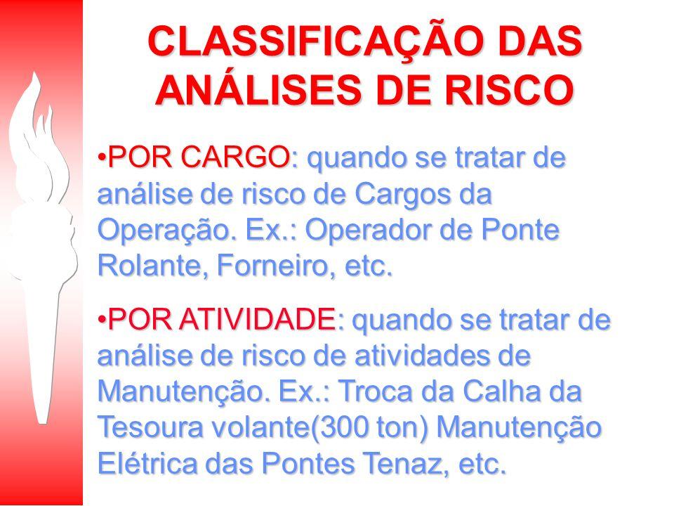 CLASSIFICAÇÃO DAS ANÁLISES DE RISCO POR CARGO: quando se tratar de análise de risco de Cargos da Operação. Ex.: Operador de Ponte Rolante, Forneiro, e