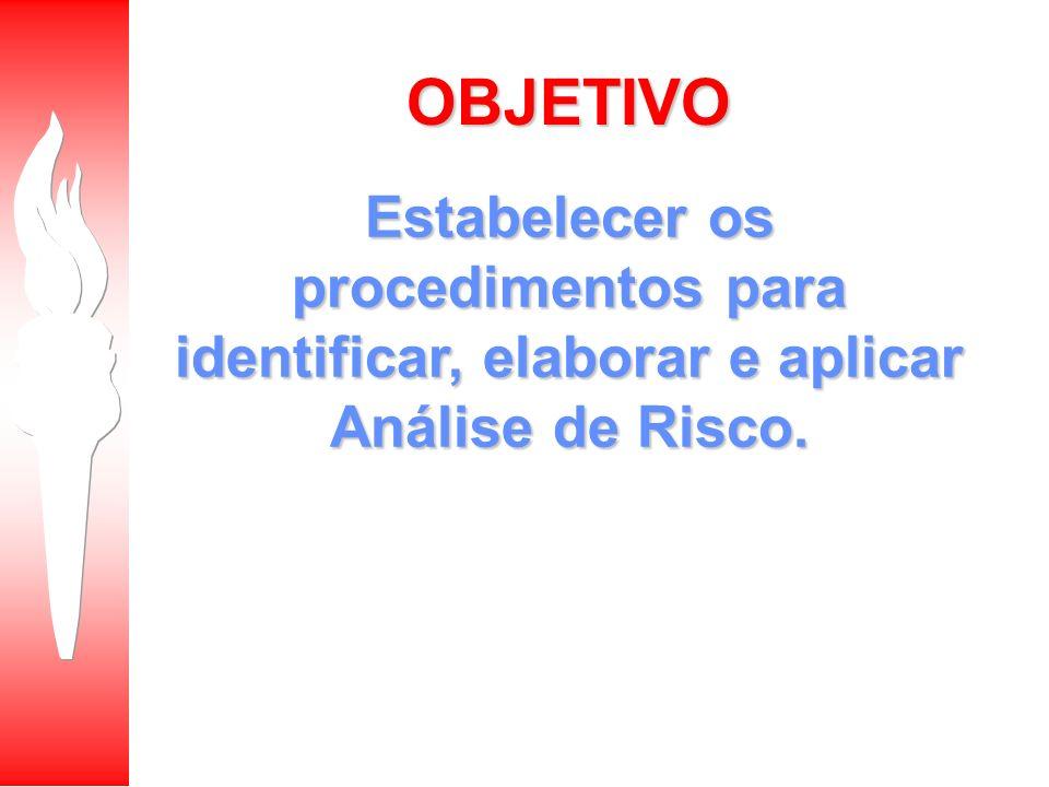 OBJETIVO Estabelecer os procedimentos para identificar, elaborar e aplicar Análise de Risco.