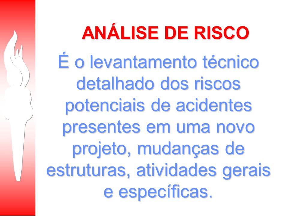 RISCO É uma possibilidade de perdas.
