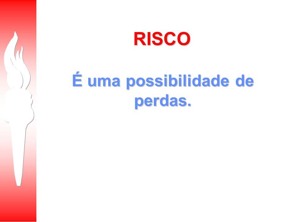 O RISCO PODERÁ ESTAR RELACIONADO : Pessoas;Pessoas; Processo;Processo; Propriedade;Propriedade; Meio Ambiente.Meio Ambiente.