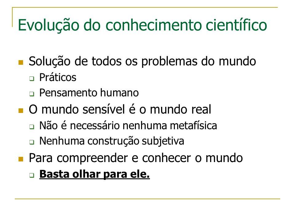 Evolução do conhecimento científico Solução de todos os problemas do mundo Práticos Pensamento humano O mundo sensível é o mundo real Não é necessário