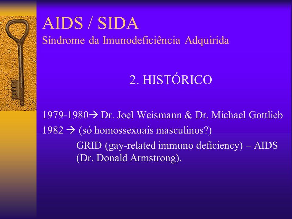 AIDS / SIDA Síndrome da Imunodeficiência Adquirida 1. CONCEITO Síndrome da imunodeficiência humana A peste do século XX.