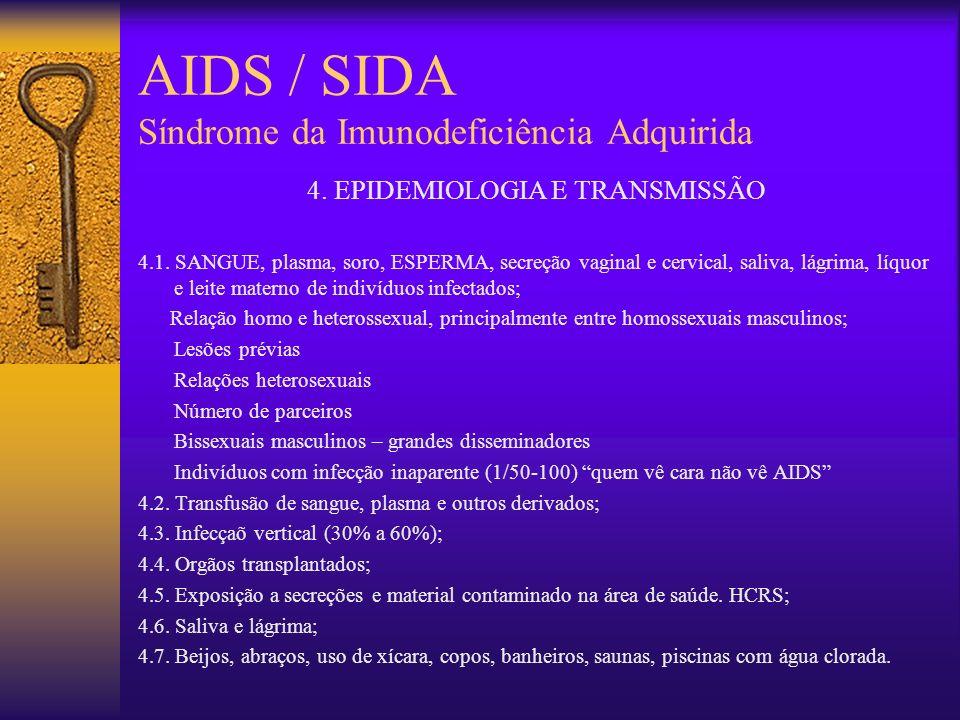 AIDS / SIDA Síndrome da Imunodeficiência Adquirida 3. ETIOLOGIA - Suspeitas recaíram sobre os vírus (retrovírus) - Franceses e americanos – retrovírus