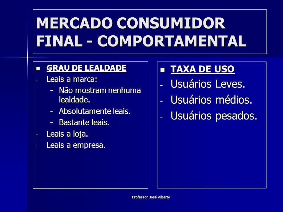 Professor José Alberto GRAU DE LEALDADE GRAU DE LEALDADE - Leais a marca: -Não mostram nenhuma lealdade. -Absolutamente leais. -Bastante leais. - Leai